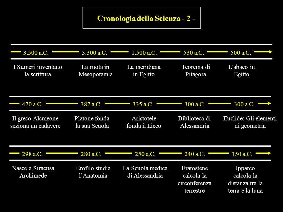Cronologia della Scienza - 2 - 3.500 a.C.I Sumeri inventano la scrittura 3.300 a.C.