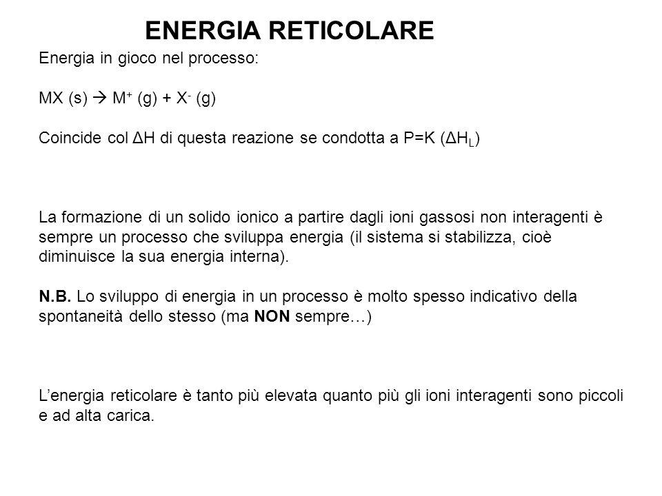 ENERGIA RETICOLARE Energia in gioco nel processo: MX (s) M + (g) + X - (g) Coincide col ΔH di questa reazione se condotta a P=K (ΔH L ) La formazione