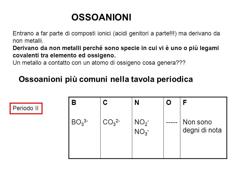 OSSOANIONI Entrano a far parte di composti ionici (acidi genitori a parte!!!) ma derivano da non metalli. Derivano da non metalli perché sono specie i