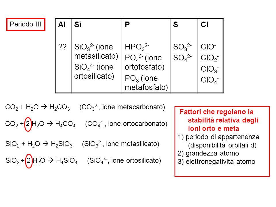 Periodo III Al ?? Si SiO 3 2- (ione metasilicato) SiO 4 4- (ione ortosilicato) P HPO 3 2- PO 4 3- (ione ortofosfato) PO 3 - (ione metafosfato) S SO 3