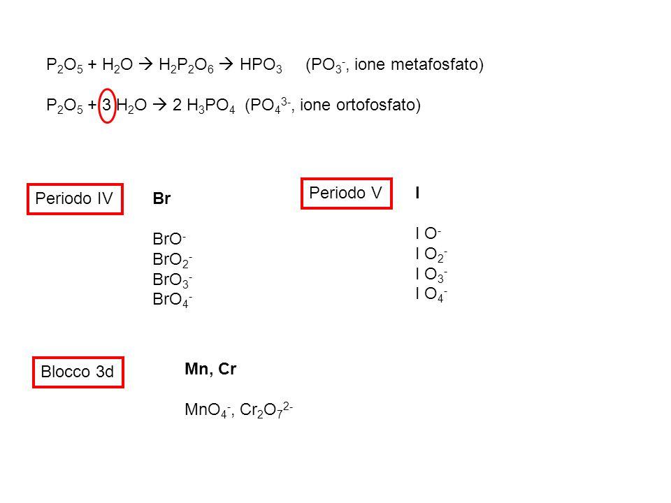 P 2 O 5 + H 2 O H 2 P 2 O 6 HPO 3 (PO 3 -, ione metafosfato) P 2 O 5 + 3 H 2 O 2 H 3 PO 4 (PO 4 3-, ione ortofosfato) Periodo IV Periodo V Br BrO - Br