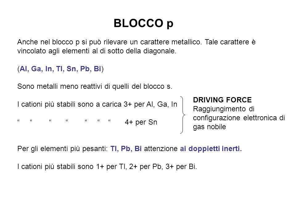 BLOCCO p Anche nel blocco p si può rilevare un carattere metallico. Tale carattere è vincolato agli elementi al di sotto della diagonale. (Al, Ga, In,