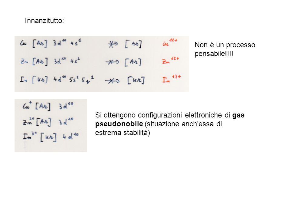 Innanzitutto: Non è un processo pensabile!!!! Si ottengono configurazioni elettroniche di gas pseudonobile (situazione anchessa di estrema stabilità)