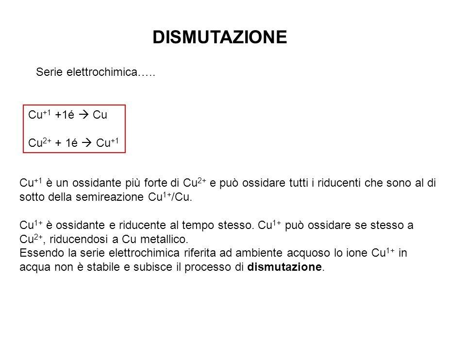 DISMUTAZIONE Serie elettrochimica….. Cu +1 +1é Cu Cu 2+ + 1é Cu +1 Cu +1 è un ossidante più forte di Cu 2+ e può ossidare tutti i riducenti che sono a