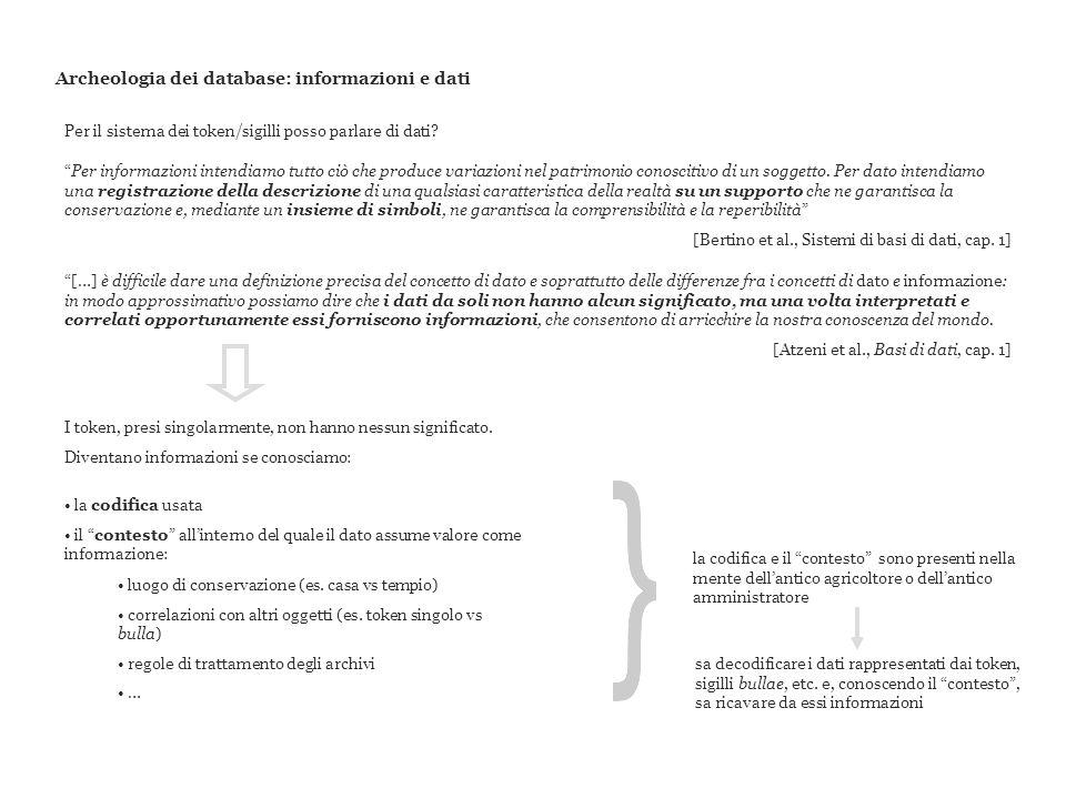 Archeologia dei database: informazioni e dati Per il sistema dei token/sigilli posso parlare di dati? Per informazioni intendiamo tutto ciò che produc