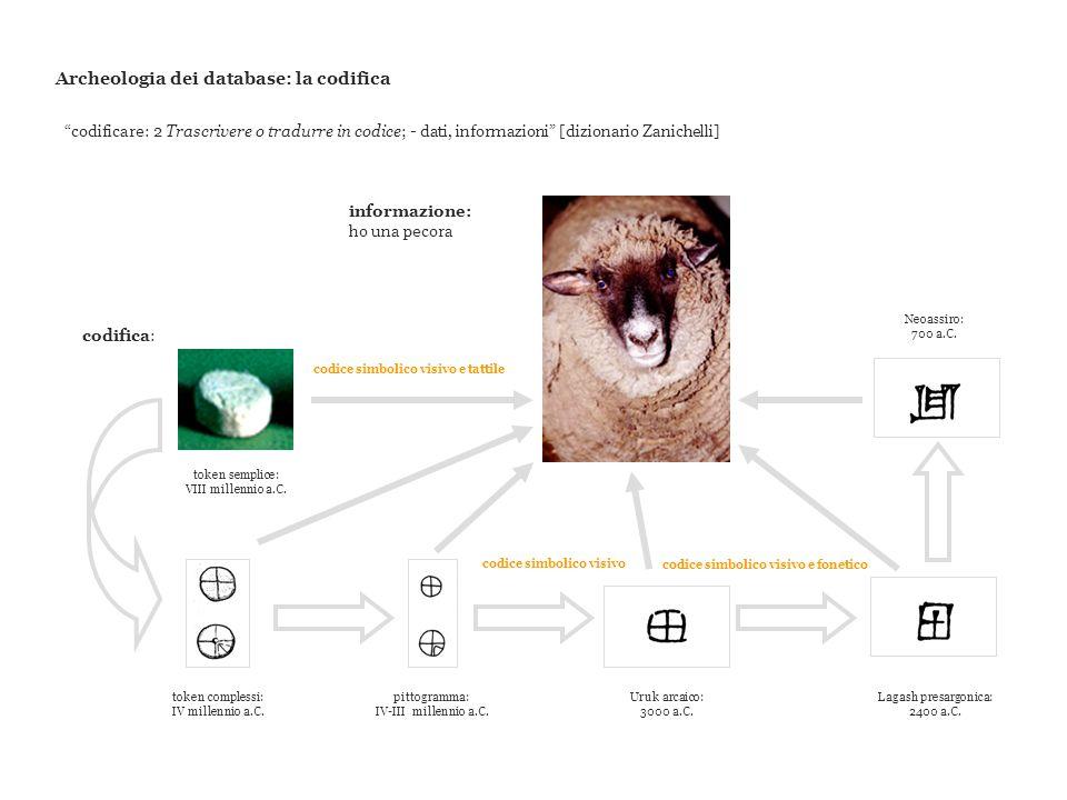 Archeologia dei database: la codifica codificare: 2 Trascrivere o tradurre in codice; - dati, informazioni [dizionario Zanichelli] codifica: informazi