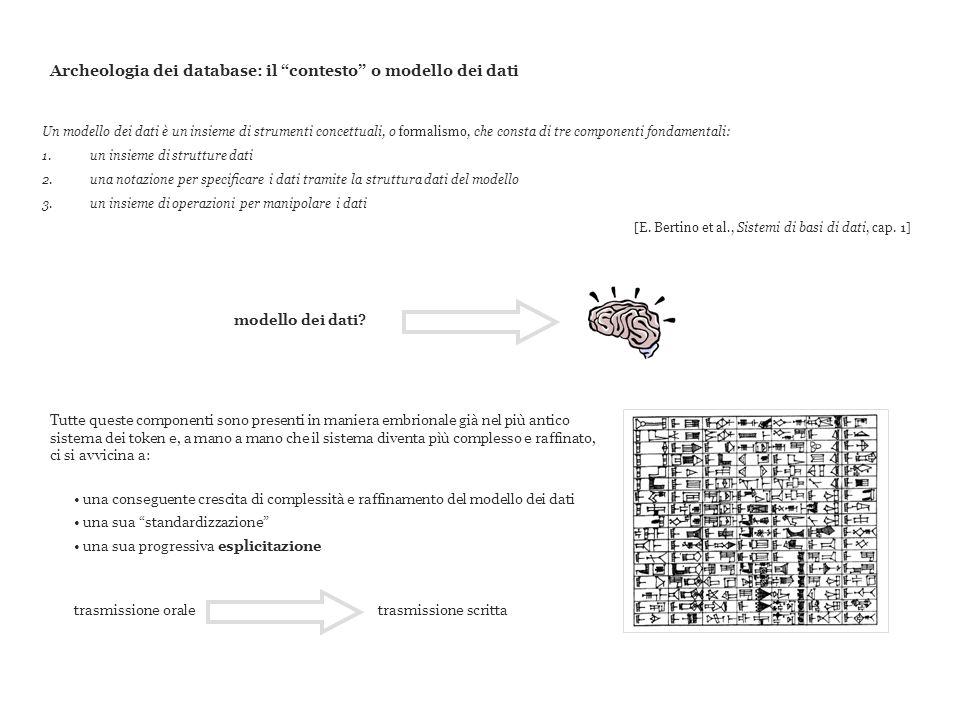 Archeologia dei database: il contesto o modello dei dati modello dei dati? Un modello dei dati è un insieme di strumenti concettuali, o formalismo, ch