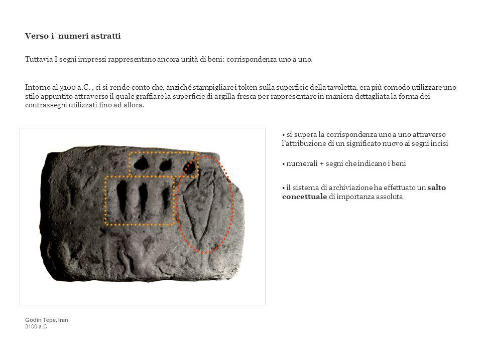 Tuttavia I segni impressi rappresentano ancora unità di beni: corrispondenza uno a uno. Verso i numeri astratti Intorno al 3100 a.C., ci si rende cont