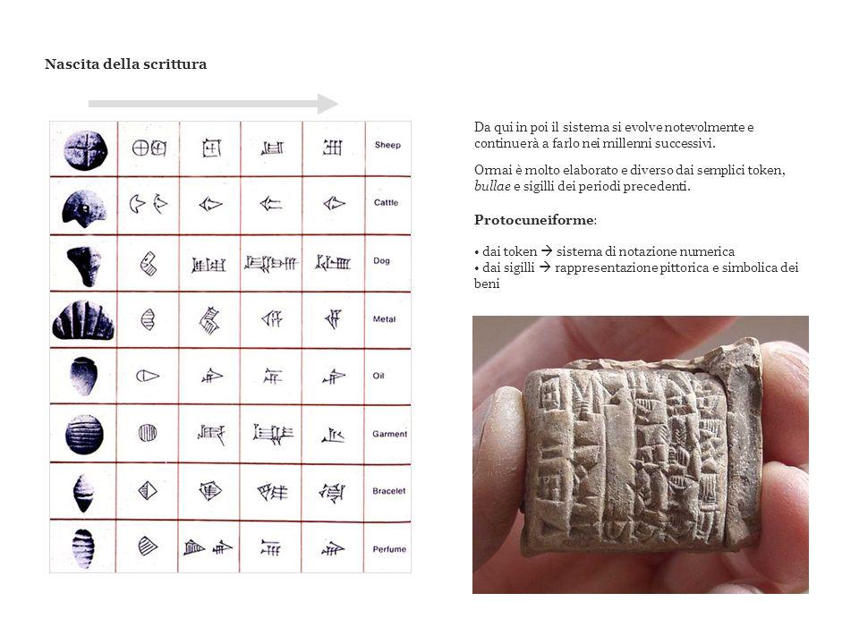 Nascita della scrittura Da qui in poi il sistema si evolve notevolmente e continuerà a farlo nei millenni successivi. Ormai è molto elaborato e divers