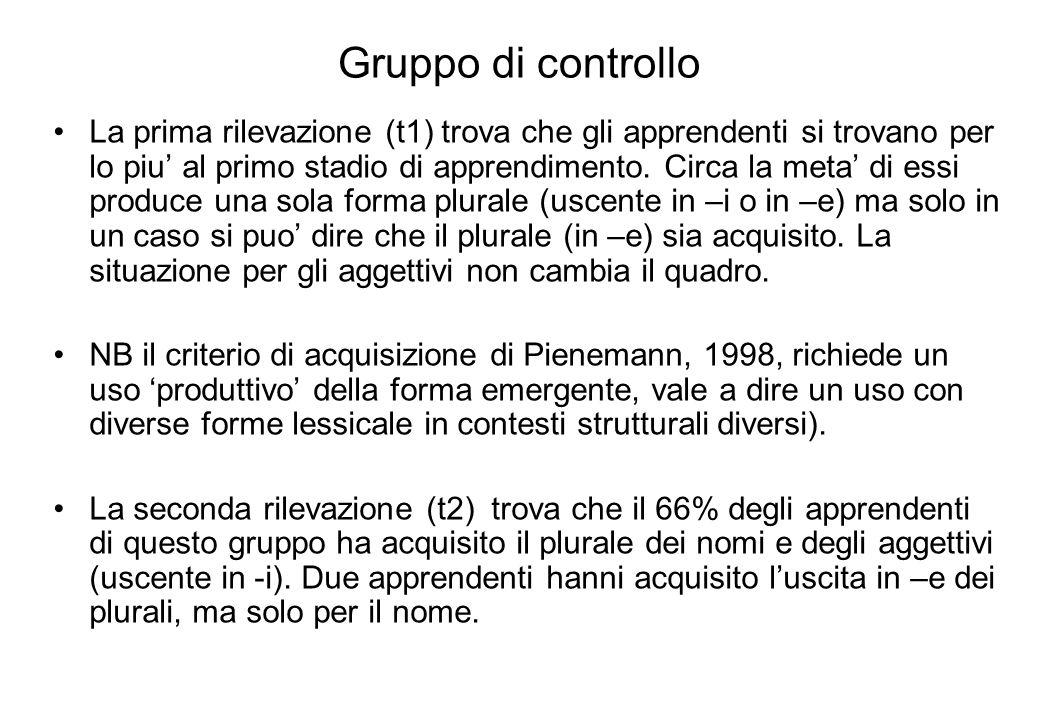 Gruppo di controllo La prima rilevazione (t1) trova che gli apprendenti si trovano per lo piu al primo stadio di apprendimento. Circa la meta di essi