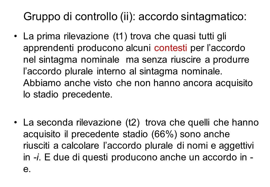 Gruppo di controllo (ii): accordo sintagmatico: La prima rilevazione (t1) trova che quasi tutti gli apprendenti producono alcuni contesti per laccordo