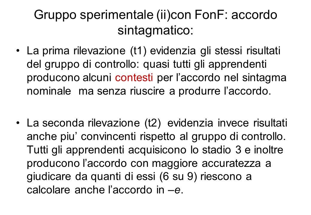 Gruppo sperimentale (ii)con FonF: accordo sintagmatico: La prima rilevazione (t1) evidenzia gli stessi risultati del gruppo di controllo: quasi tutti