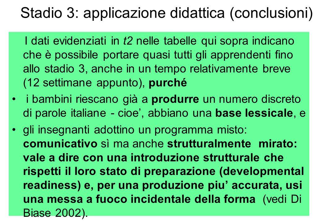 Stadio 3: applicazione didattica (conclusioni) I dati evidenziati in t2 nelle tabelle qui sopra indicano che è possibile portare quasi tutti gli appre