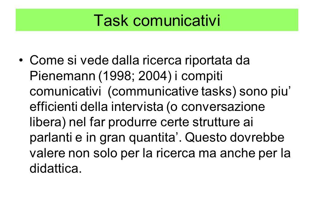 Task comunicativi Come si vede dalla ricerca riportata da Pienemann (1998; 2004) i compiti comunicativi (communicative tasks) sono piu efficienti dell