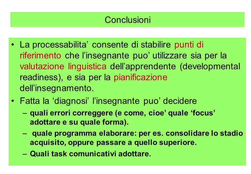 Conclusioni La processabilita consente di stabilire punti di riferimento che linsegnante puo utilizzare sia per la valutazione linguistica dellapprend