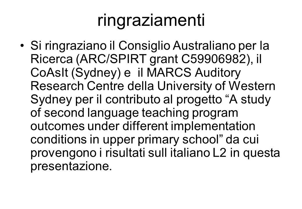 ringraziamenti Si ringraziano il Consiglio Australiano per la Ricerca (ARC/SPIRT grant C59906982), il CoAsIt (Sydney) e il MARCS Auditory Research Cen