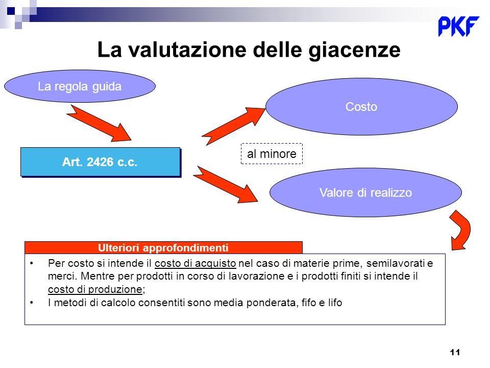 11 La valutazione delle giacenze Art. 2426 c.c. Costo Valore di realizzo al minore Ulteriori approfondimenti Per costo si intende il costo di acquisto