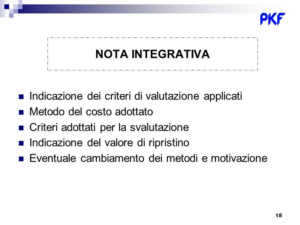 18 NOTA INTEGRATIVA Indicazione dei criteri di valutazione applicati Metodo del costo adottato Criteri adottati per la svalutazione Indicazione del va