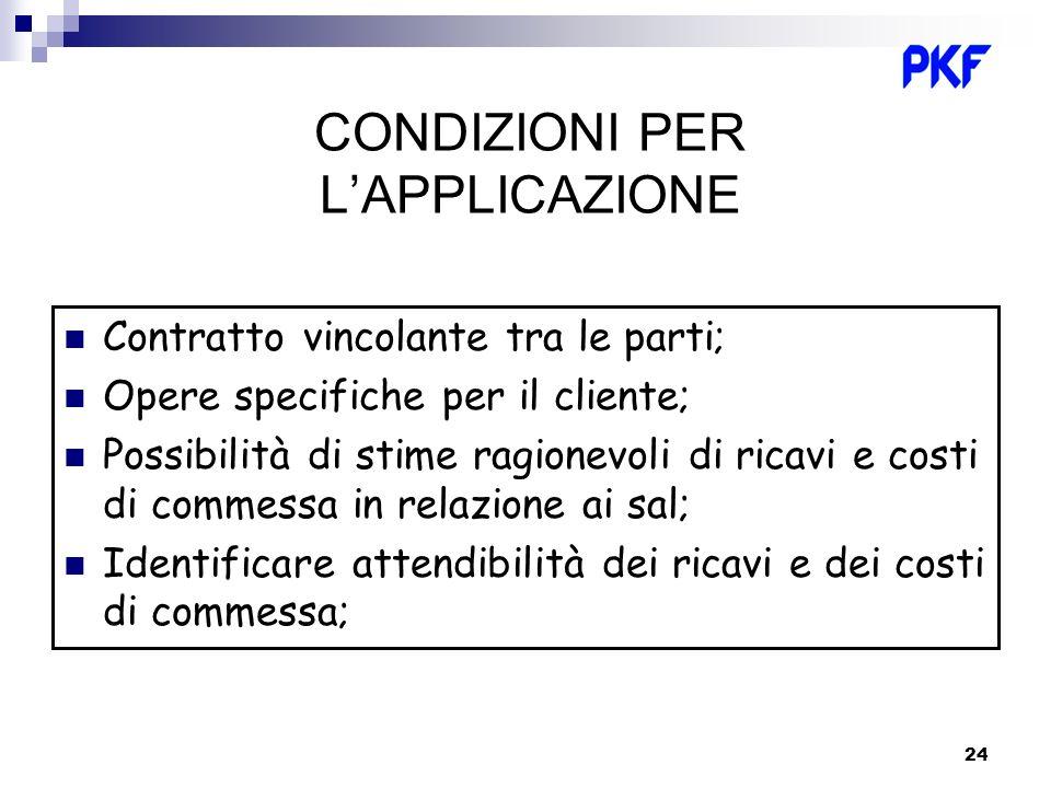 24 CONDIZIONI PER LAPPLICAZIONE Contratto vincolante tra le parti; Opere specifiche per il cliente; Possibilità di stime ragionevoli di ricavi e costi