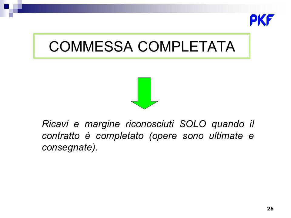25 COMMESSA COMPLETATA Ricavi e margine riconosciuti SOLO quando il contratto è completato (opere sono ultimate e consegnate).