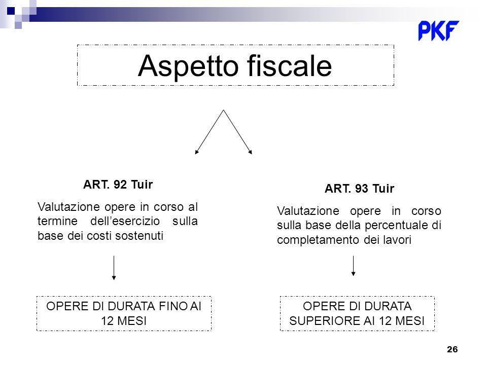 26 Aspetto fiscale ART. 92 Tuir Valutazione opere in corso al termine dellesercizio sulla base dei costi sostenuti ART. 93 Tuir Valutazione opere in c