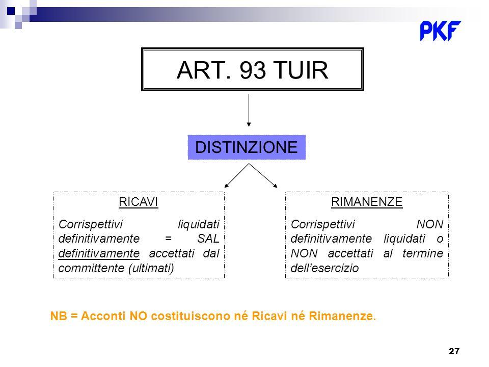 27 ART. 93 TUIR DISTINZIONE RICAVI Corrispettivi liquidati definitivamente = SAL definitivamente accettati dal committente (ultimati) RIMANENZE Corris