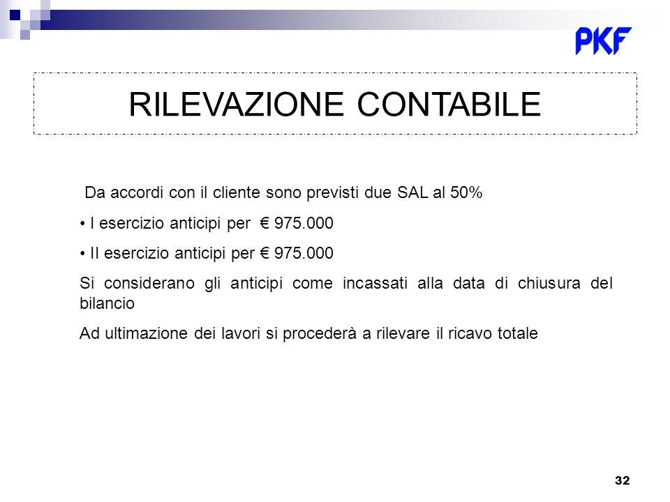 32 RILEVAZIONE CONTABILE Da accordi con il cliente sono previsti due SAL al 50% I esercizio anticipi per 975.000 II esercizio anticipi per 975.000 Si