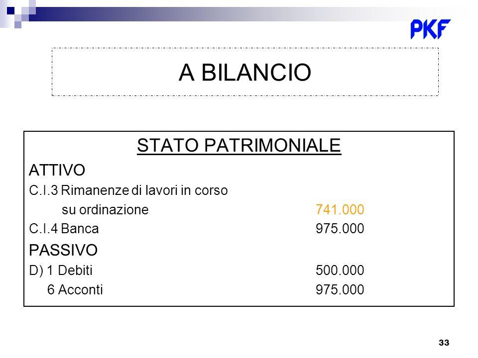 33 A BILANCIO STATO PATRIMONIALE ATTIVO C.I.3 Rimanenze di lavori in corso su ordinazione 741.000 C.I.4 Banca975.000 PASSIVO D) 1 Debiti500.000 6 Acco