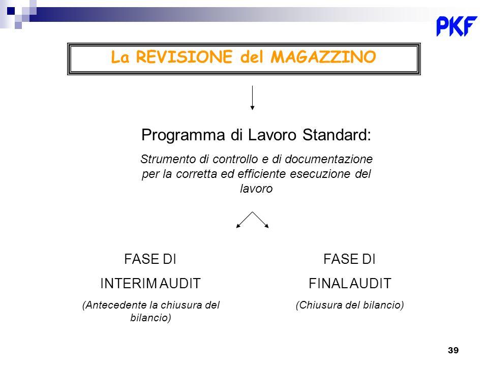 39 La REVISIONE del MAGAZZINO Programma di Lavoro Standard: Strumento di controllo e di documentazione per la corretta ed efficiente esecuzione del la