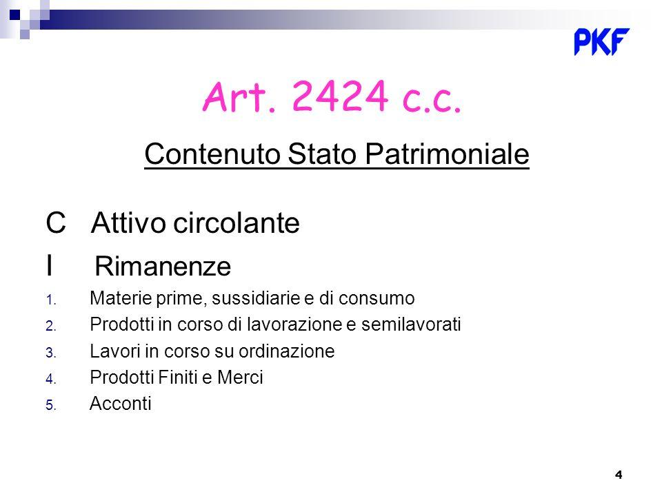4 Art. 2424 c.c. Contenuto Stato Patrimoniale C Attivo circolante I Rimanenze 1. Materie prime, sussidiarie e di consumo 2. Prodotti in corso di lavor