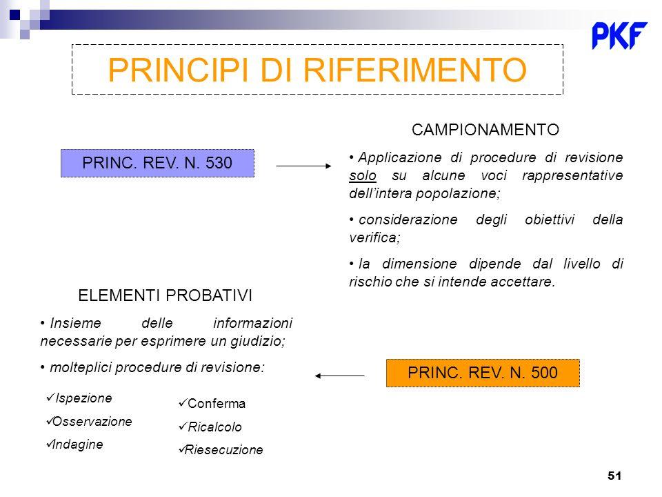 51 PRINCIPI DI RIFERIMENTO PRINC. REV. N. 530 CAMPIONAMENTO Applicazione di procedure di revisione solo su alcune voci rappresentative dellintera popo