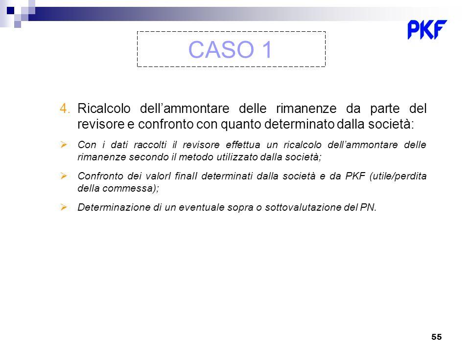 55 CASO 1 4.Ricalcolo dellammontare delle rimanenze da parte del revisore e confronto con quanto determinato dalla società: Con i dati raccolti il rev