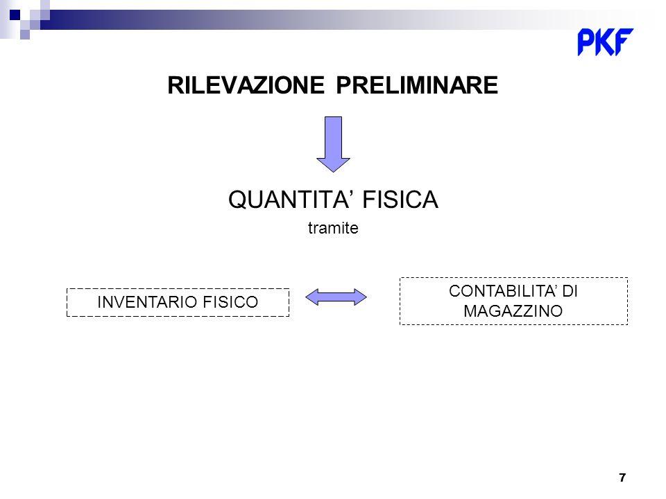 28 IN BILANCIO Conto Economico Valore della produzione: Ricavi delle vendite + Variaz.