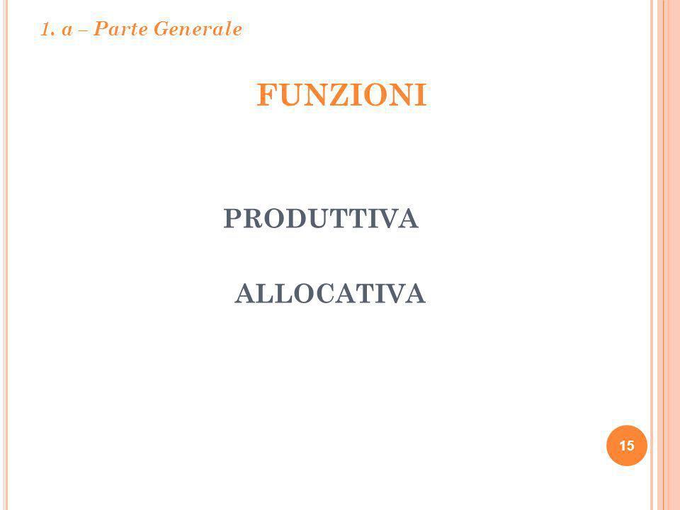 FUNZIONI 15 PRODUTTIVA ALLOCATIVA 1. a – Parte Generale