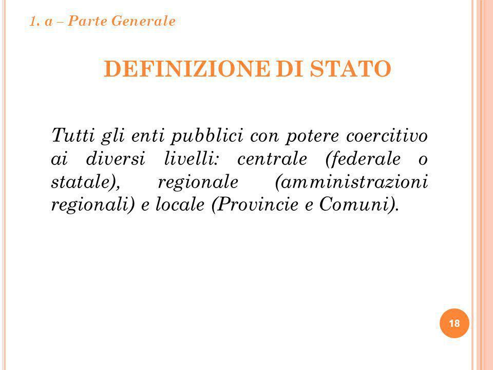 DEFINIZIONE DI STATO 18 Tutti gli enti pubblici con potere coercitivo ai diversi livelli: centrale (federale o statale), regionale (amministrazioni re