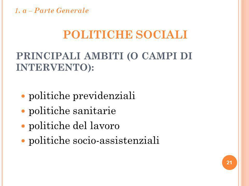 POLITICHE SOCIALI 21 PRINCIPALI AMBITI (O CAMPI DI INTERVENTO): politiche previdenziali politiche sanitarie politiche del lavoro politiche socio-assis