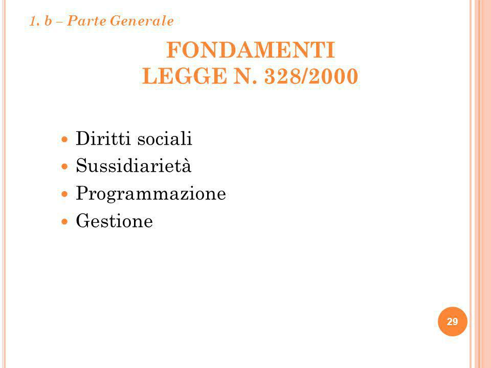 FONDAMENTI LEGGE N. 328/2000 29 Diritti sociali Sussidiarietà Programmazione Gestione 1. b – Parte Generale
