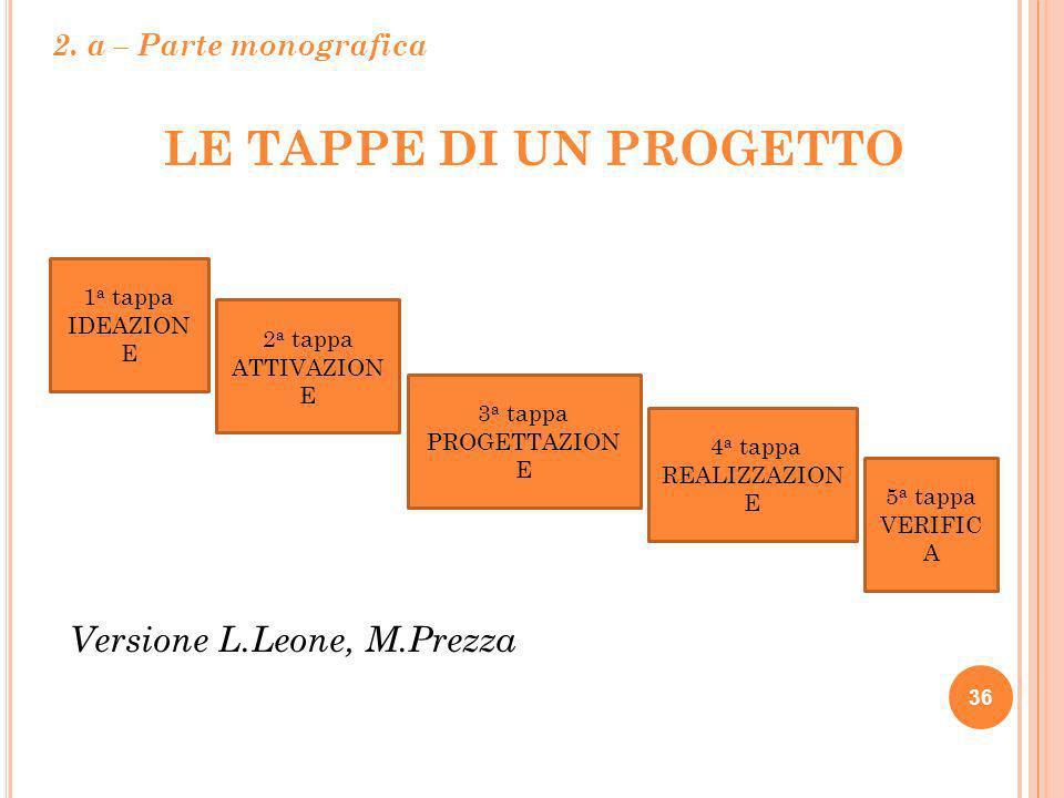 LE TAPPE DI UN PROGETTO Versione L.Leone, M.Prezza 36 1 a tappa IDEAZION E 2 a tappa ATTIVAZION E 3 a tappa PROGETTAZION E 4 a tappa REALIZZAZION E 5