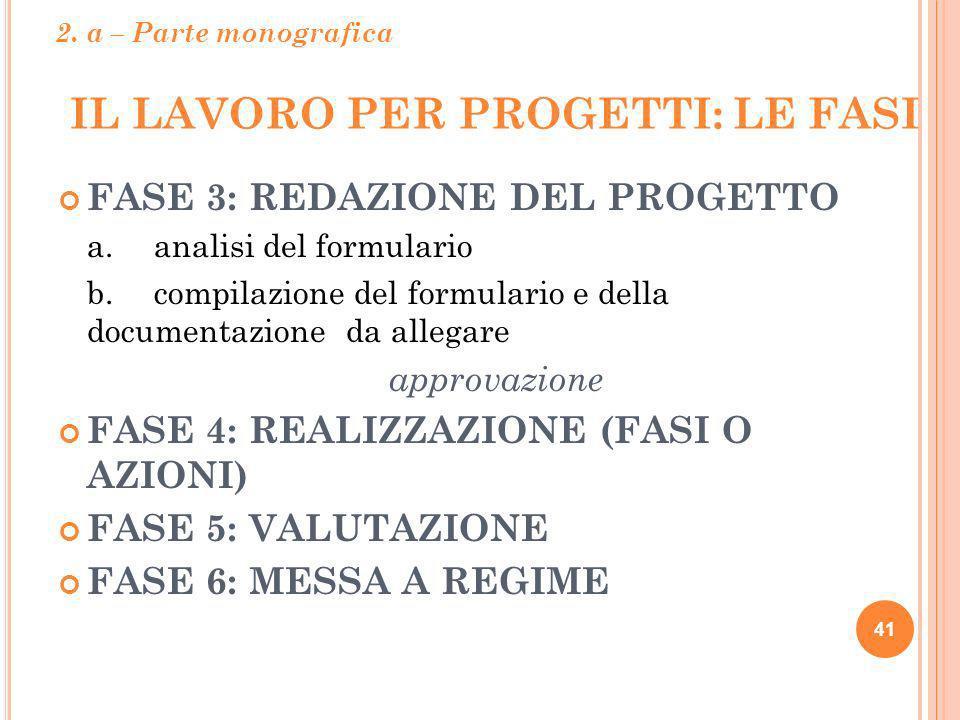 FASE 3: REDAZIONE DEL PROGETTO a. analisi del formulario b. compilazione del formulario e della documentazione da allegare approvazione FASE 4: REALIZ