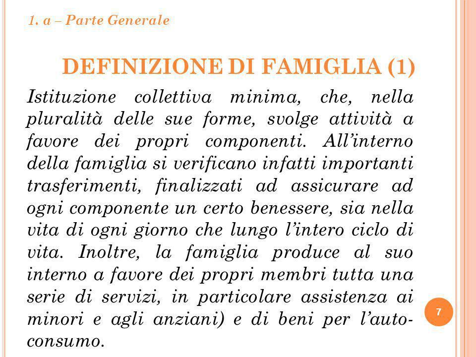 1. Parte Generale b. Estratto dal testo F.Dalla Mura, Pubblica Amministrazione e non profit 28