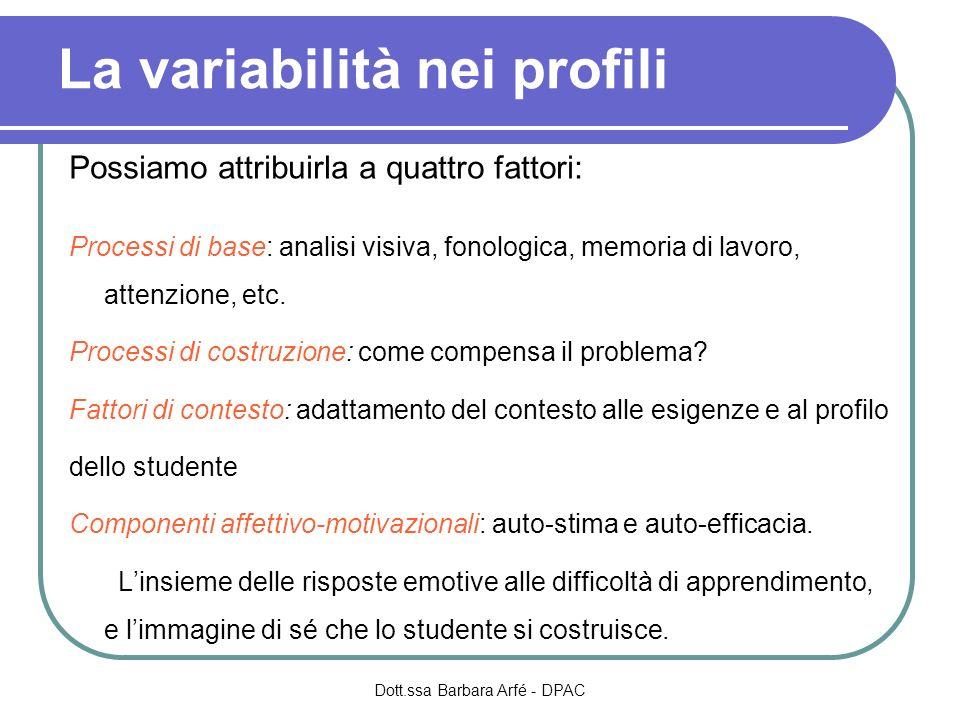 La variabilità nei profili Possiamo attribuirla a quattro fattori: Processi di base: analisi visiva, fonologica, memoria di lavoro, attenzione, etc. P
