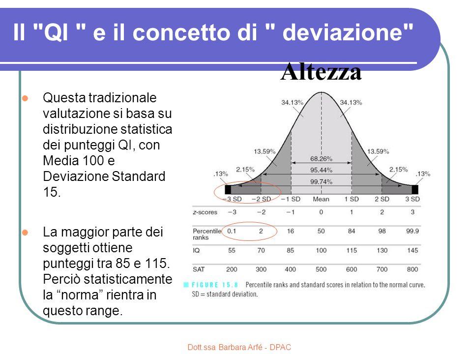 Esempio: Scala di Performance Sub-Test Performance: Disegno con cubi Dott.ssa Barbara Arfé - DPAC