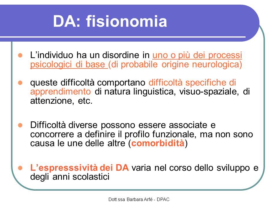 DA: fisionomia Lindividuo ha un disordine in uno o più dei processi psicologici di base (di probabile origine neurologica) queste difficoltà comportan