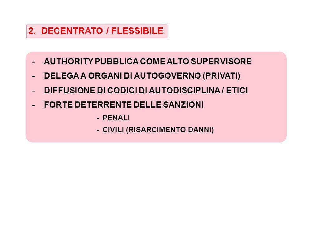 2. DECENTRATO / FLESSIBILE -AUTHORITY PUBBLICA COME ALTO SUPERVISORE -DELEGA A ORGANI DI AUTOGOVERNO (PRIVATI) -DIFFUSIONE DI CODICI DI AUTODISCIPLINA