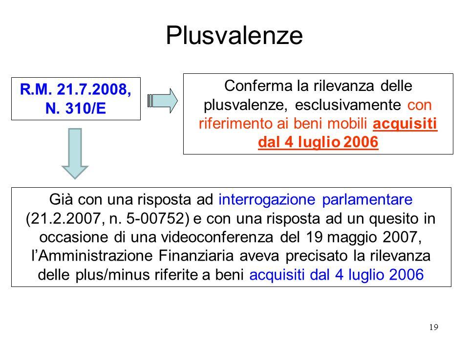 19 Plusvalenze R.M. 21.7.2008, N.