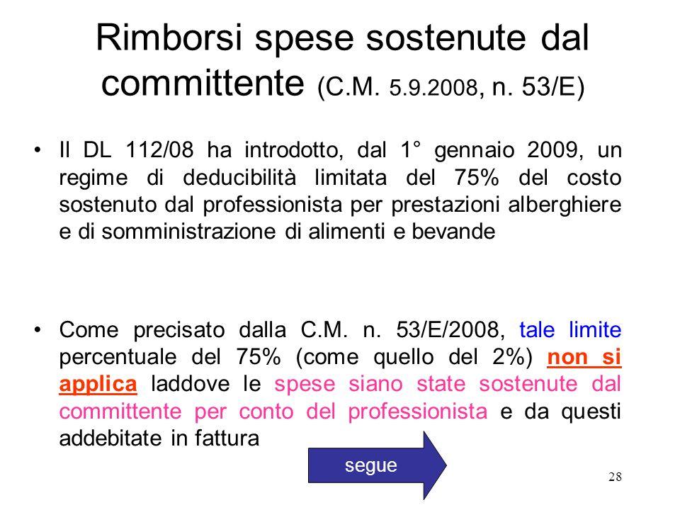28 Rimborsi spese sostenute dal committente (C.M. 5.9.2008, n.