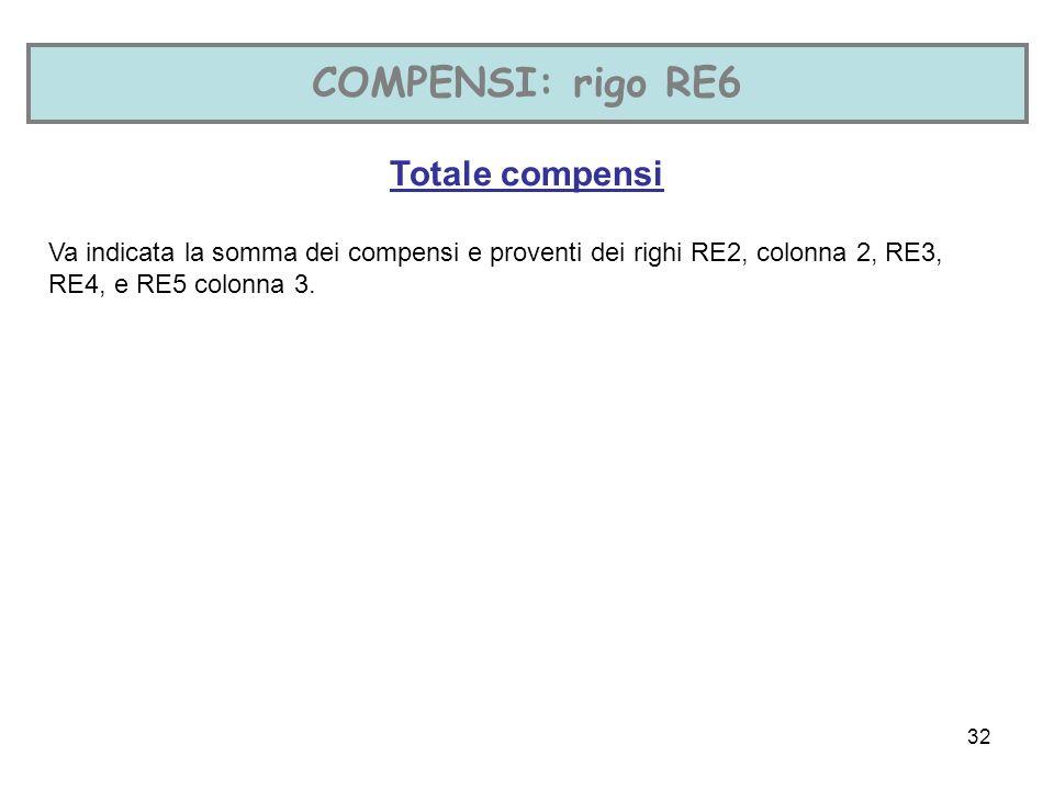 32 COMPENSI: rigo RE6 Totale compensi Va indicata la somma dei compensi e proventi dei righi RE2, colonna 2, RE3, RE4, e RE5 colonna 3.