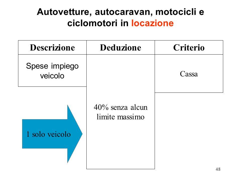 48 Autovetture, autocaravan, motocicli e ciclomotori in locazione Spese impiego veicolo Cassa DescrizioneDeduzioneCriterio 40% senza alcun limite massimo 1 solo veicolo