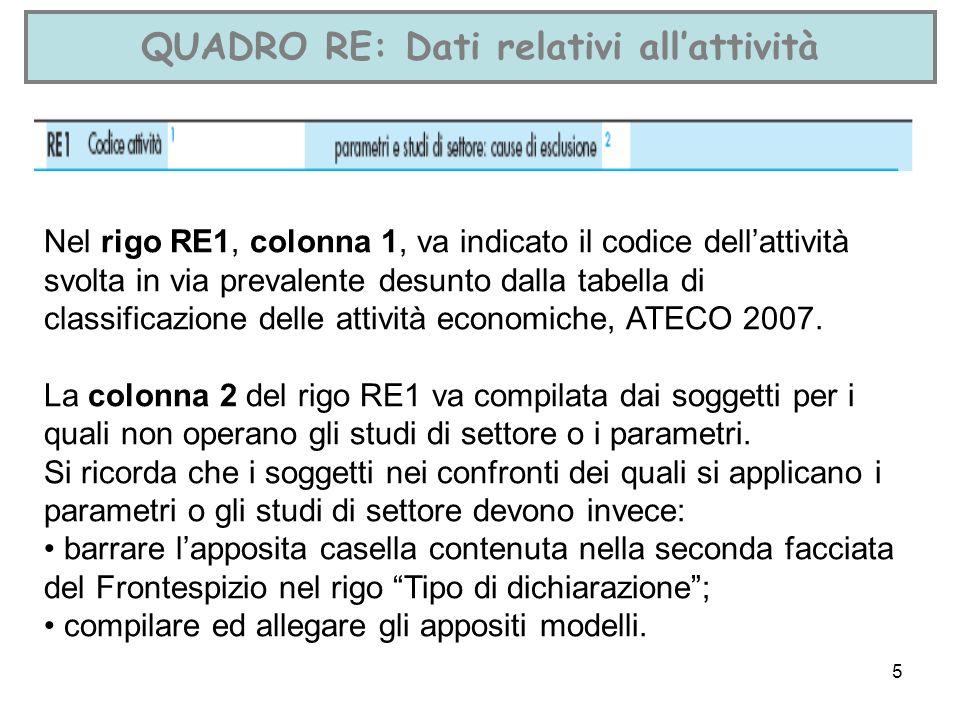 5 QUADRO RE: Dati relativi allattività Nel rigo RE1, colonna 1, va indicato il codice dellattività svolta in via prevalente desunto dalla tabella di classificazione delle attività economiche, ATECO 2007.