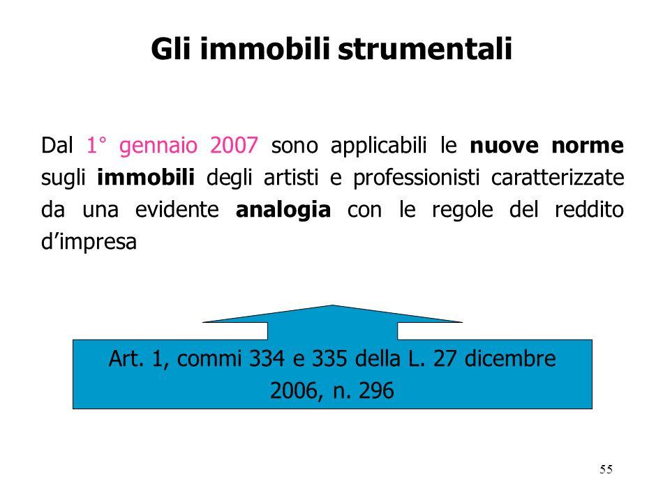 55 Gli immobili strumentali Dal 1° gennaio 2007 sono applicabili le nuove norme sugli immobili degli artisti e professionisti caratterizzate da una evidente analogia con le regole del reddito dimpresa Art.
